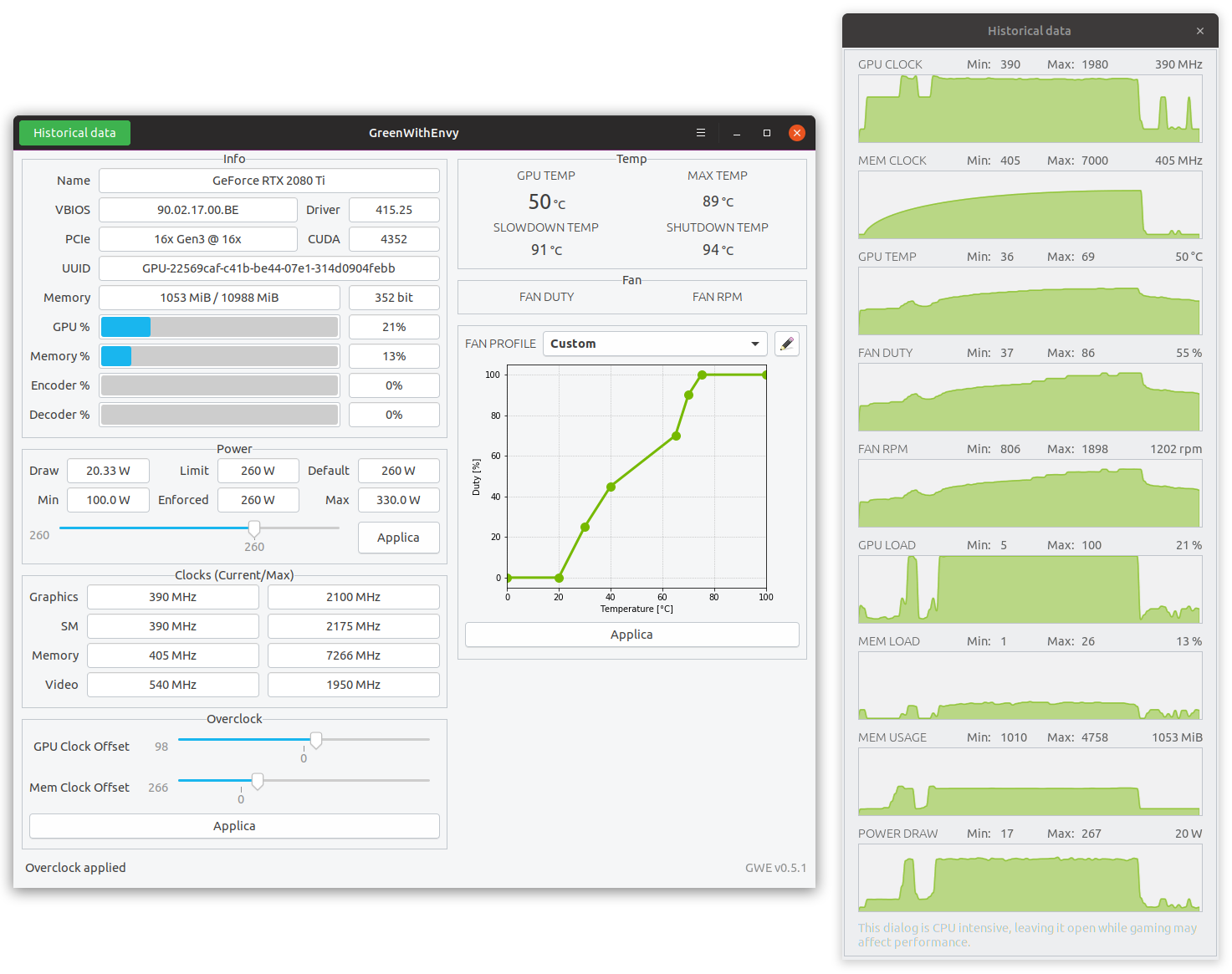 GreenWithEnvy, an impressive tool for overclocking NVIDIA GPUs