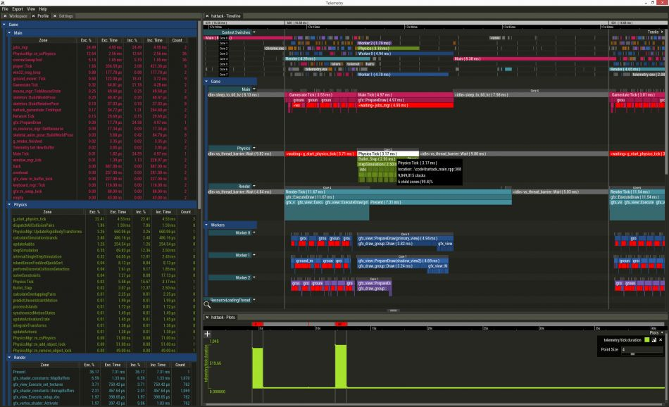 RAD Game Tools 'Telemetry', a performance visualization system adds